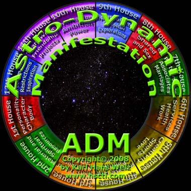 astrodynamic manifestation program