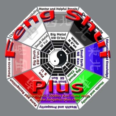 Feng shui-plus